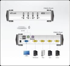 cs84u aten 4 port ps 2 usb vga kvm switch ps2 bundle cs84u aten 4 port ps 2 usb vga kvm switch ps2 bundle kvm solutions