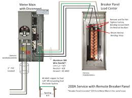 wiring diagram breaker panel electrical breaker panel wiring how to wire a breaker box to another breaker box at House Breaker Box Wiring Diagram