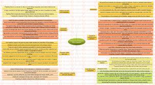 essay on e waste management  essay on e waste management