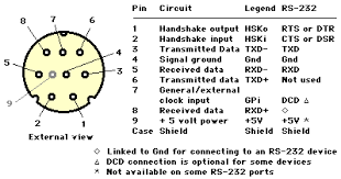 classic mac ports pin 2 which is normally used as a handshake input can also accept an external clock signal for use devices that run at non standard speeds