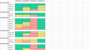 Competitive Analysis Matrix Template Competitive Matrix Examples 5 Ways To Compare Competitors