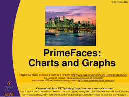Primefaces Tutorial Charts And Graphs