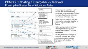 The Bill For It It Service Costing Showback Chargebacks With Pc