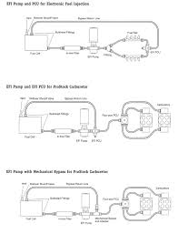 nitrous oxide system wiring diagram images nitrous solenoid stage nitrous system wiring diagrams nitrous on wiring