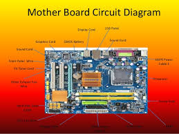 pc motherboard wiring diagram wiring diagrams best diagram of motherboard components fe wiring diagrams mcp61pm motherboard panel wiring diagram gm computer motherboard wiring