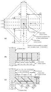 Concrete Slab Design Example Structure Magazine Design Of Concrete Flat Slabs To Resist