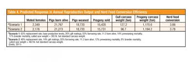 Getting A Handle On Whole Herd Feed Efficiency National