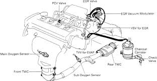 ford mustang cobra l mfi sc dohc cyl repair guides vacuum diagram 1994 95 7a fe engine