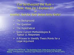 Ppt Ive Synthesized The Rule Now How Do I Explain It