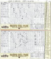Baseball Game Scorecard Baseball Scorekeeping Wikipedia