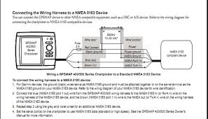 chartplotter to vhf archive yachting and boating world forums