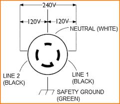 30 amp twist lock plug wiring diagram lorestan info 30 amp twist lock receptacle wiring diagram 30 amp twist lock plug wiring diagram