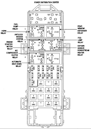97 jeep tj fuse box diagram 97 wiring diagrams online
