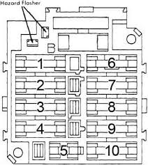 1979 firebird fuse box wiring diagram meta pontiac firebird 1979 fuse box diagram auto genius 1979 firebird fuse box location 1979 firebird fuse box
