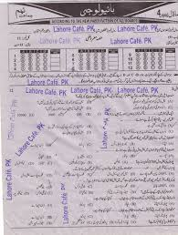 th class biology model paper urdu objective subjective practical these kinds of mcqs come in urdu ek millimeter me kitnay micrometer hotay hai options are 10 100 1000 10000 in me se kaunci cheez cell membrane ka