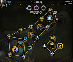 Dps Charts 7 2 5 Legion Beast Mastery Faq Guide Updated For 7 2 Eyes Of