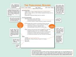 New Ways Of Writing Cv Perfect Resume Format