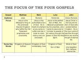 9 The Focus Of The Four Gospels Gospel Matthew Four