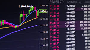 How To Read Candlestick Charts For Cryptocurrency Buy New