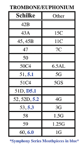 Bass Trombone Mouthpiece Chart Schilke Trombone Euphonium Mouthpiece 846867000452