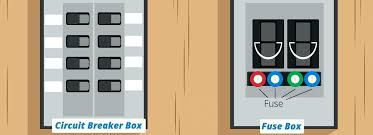 cost of replacing electrical panel cost to replace fuse box with change fuse box to breaker box cost of replacing electrical panel cost to replace fuse box with breaker panel vs circuit cost