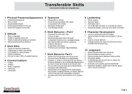 Examples Of Work Skills For A Resume Skill Based Resume First Person