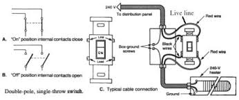 wiring diagram for double pole switch the wiring diagram double pole relay wiring diagram nodasystech wiring diagram