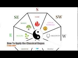 how to apply the classical feng shui bagua in 3 easy steps youtube apply feng shui
