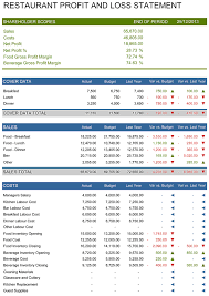 Profit And Lost Sheet Restaurant Profit And Loss Statement Template For Excel