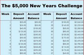 Save Money Monthly Chart How To Save 5 000 With The 52 Week Money Challenge Clark