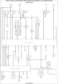 volvo 760 wiring diagram wiring diagram library volvo 760 wiring diagram wiring libraryvolvo 740 wiring diagram interkulinterpretor com volvo truck radio wiring diagram