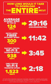 Wi Fi 6 Better Faster Routers Are Here Heres What You