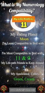 Numerology Lifepath Number11 Energetic Sensitive