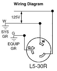 leviton 2611 30 amp, 125 volt, nema l5 30p, 2p, 3w, locking plug 30 Amp RV Plug Diagram leviton 2611 30 amp, 125 volt, nema l5 30p, 2p, 3w, locking plug,industrial grade, grounding, black white