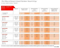 Polynesian Point Chart 2020 Villas At Grand Floridian Vgf Point Chart Dvcinfo