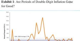As A Hedge Against Inflation Commercial Real Estate
