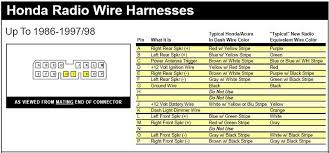 honda accord lx stereo wiring diagram  wiring diagram for 95 honda accord radio the wiring diagram on 1998 honda accord lx stereo