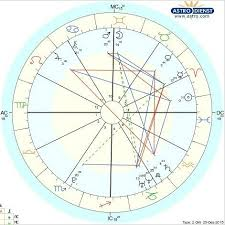 Free Natal Chart Via Astrodienst Astro Com Aries Sun