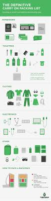 International Travel Packing Checklist Business Trip Checklist The Definitive Carry On Packing List