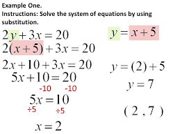 linear equations substitution math simultaneous linear equations 2 example one math linear equations substitution
