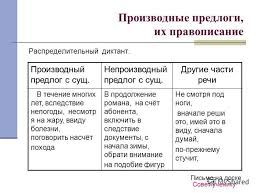 Контрольный диктант по русскому языку класс Тема Предлог  Контрольный диктант по теме производные предлоги 7 класс