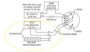 Pt100 Range Chart 6 Important Uses Of A Resistance Box In Calibration