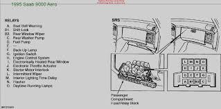 1995 saab 900 wiring diagram electrical drawing wiring diagram \u2022 Saab NG900 Showroom saab 9 3 intercooler also ford alternator wiring diagram on saab 900 rh mrguitar co saab 900 radio wiring diagram saab 9 3 electric diagram