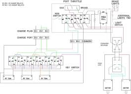awesome 1999 sportster wiring diagram images electrical circuit harley sportster wiring diagram at 87 Flht Wiring Diagram