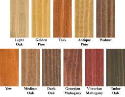 Colour Dyes Wax
