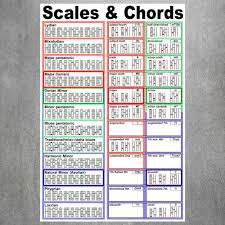 Guitar Scale Wall Chart Guitar Scales And Chords Canvas Art Print Painting Poster Wall Picture For Living Room Home Decorative Bedroom Decor No Frame
