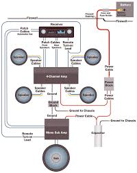 car audio wiring diagrams all wiring diagram amplifier wiring diagrams tricks of the trade cars car audio car alternator wiring diagram 1stshotautoglass