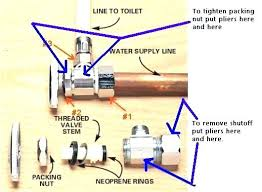sink shut off valve replacement sink valve replacement bathroom sink valve bathroom sink shut off valve