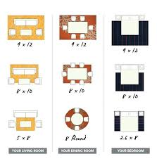 how to choose a rug photo 3 of 6 how to choose rug size for living how to choose a rug