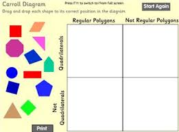 Sorting 2d Shapes Venn Diagram Ks1 2d Shape Archives Maths Zone Cool Learning Games